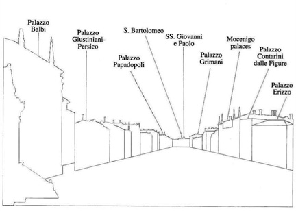 Diagram identifying the principal buildings along the canal.